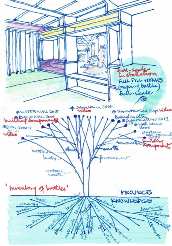 anupama-kundoo_building-knowledge_venice-architecture-biennale-2016_2-_dezeen_936_2-e1465292935176